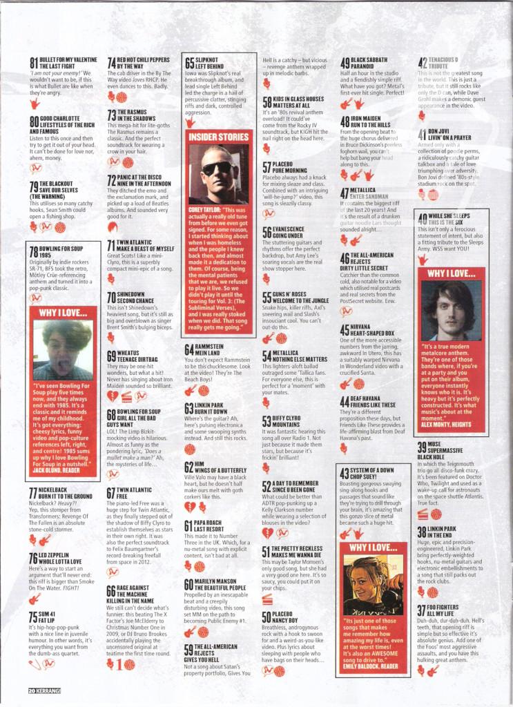 Kerrang4