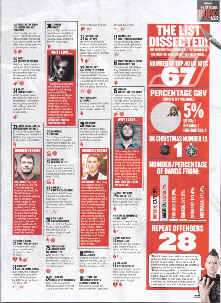 Kerrang5